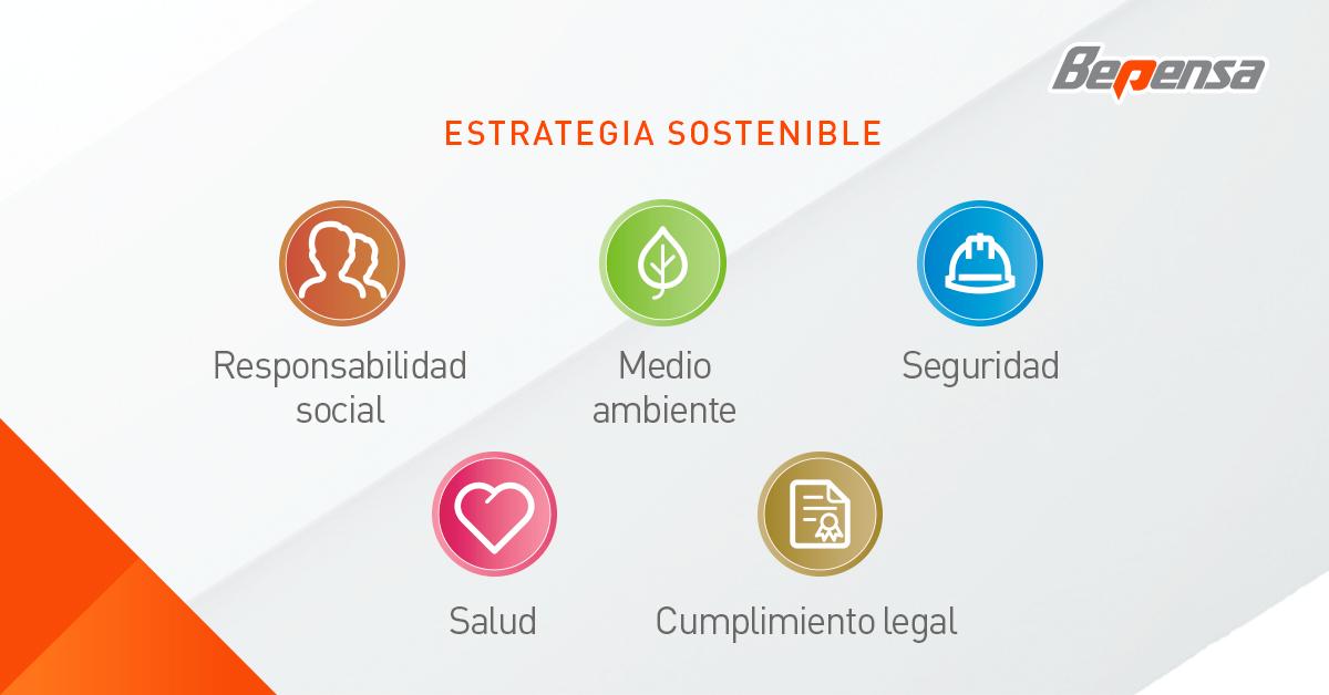 Nuestra estrategia sostenible